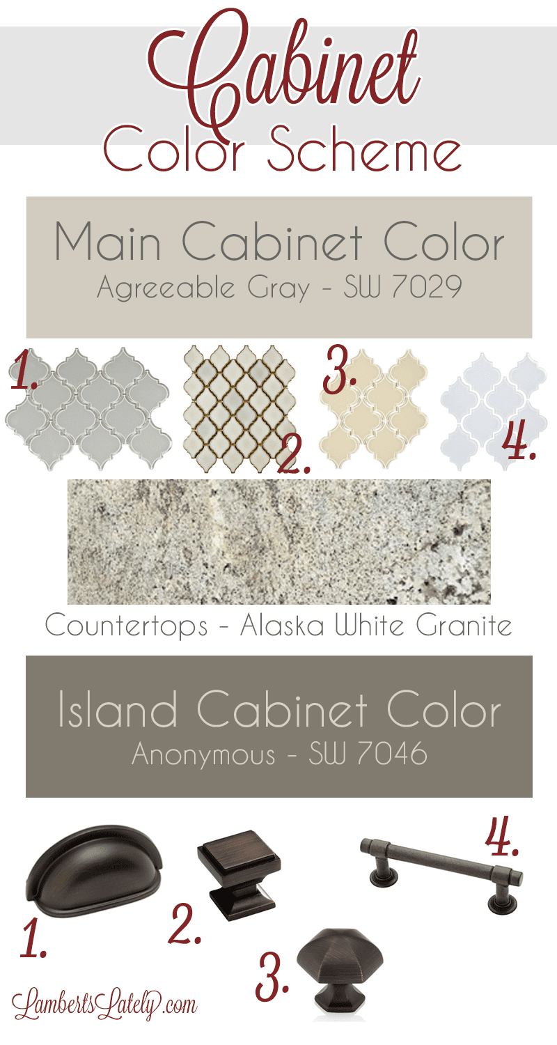 Cabinet Color Scheme with Popular Gray from Sherwin Williams, Oil Rubbed Bronze Fixtures, Alaskan White granite, neutral backsplash