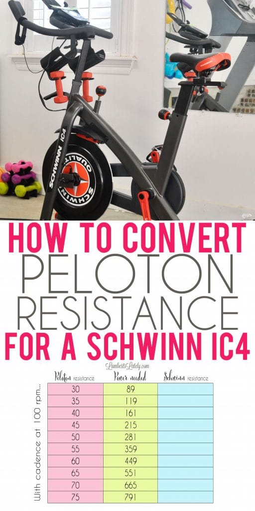 This post shows a step-by-step tutorial of how to convert your Schwinn IC4 (or Bowflex C6) Resistance to numbers from a Peloton bike. Great way to setup a DIY Peloton bike in your home!